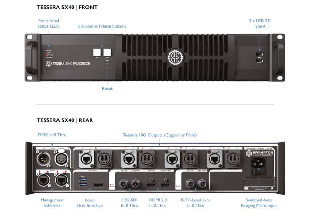 Tessera SX40 LED Processor front & Back