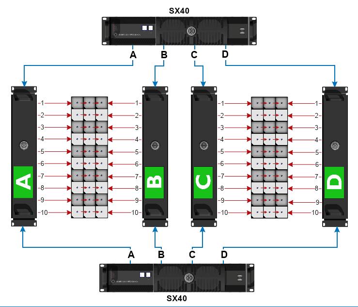 Processor redundancy
