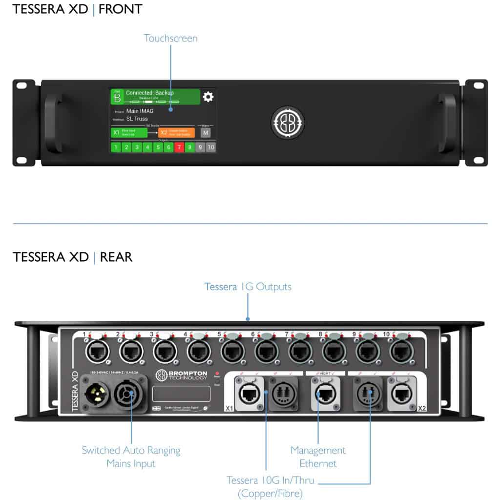 Tessera XD Data Distribution Unit Front and Back