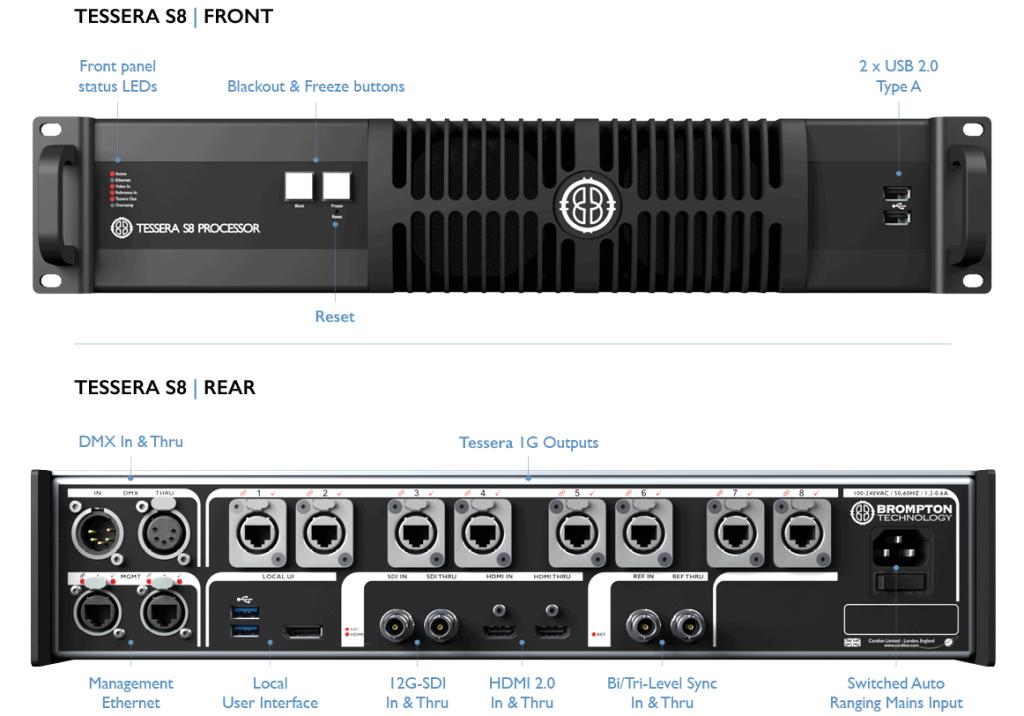 Tessera S8 inputs and outputs