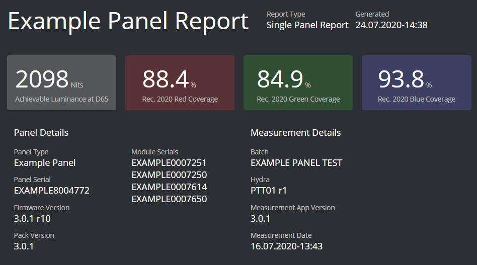 DynaCal Reporting App