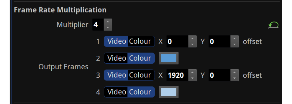 Frame Rate Multiplication