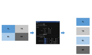 Frame Remapping diagram