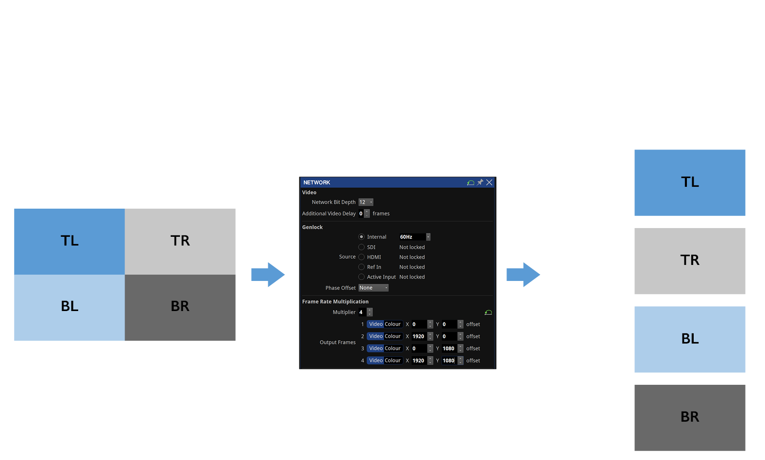 HFR Plus - Frame Remapping